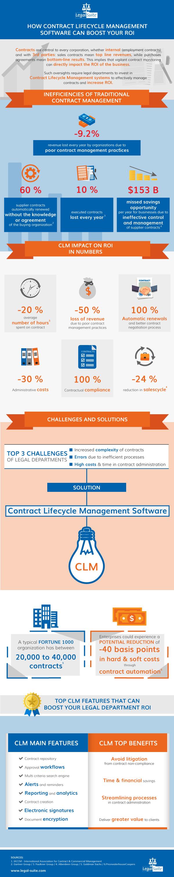 infographics_clm_roi_v2.3-5e8dfe2fcb605.jpg