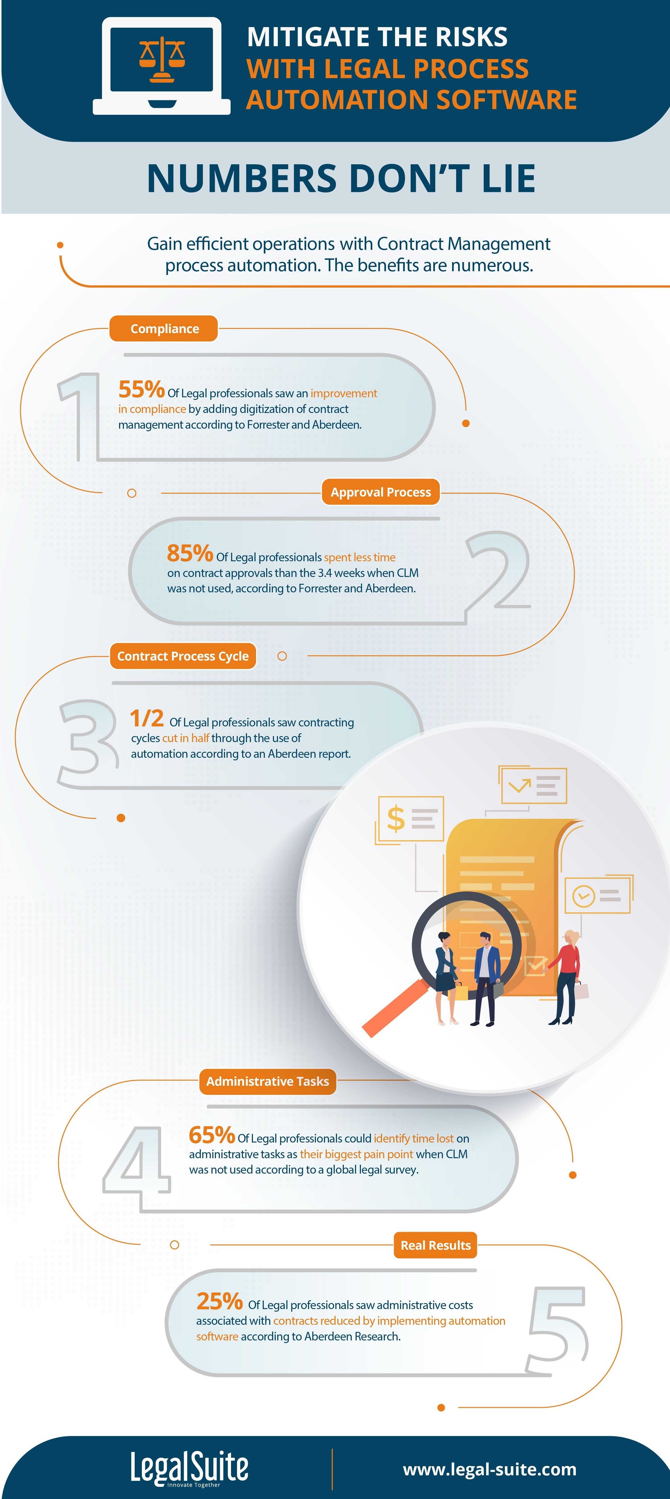 legalsuite_numbers-dont-lie_infographic-finalv4.jpg